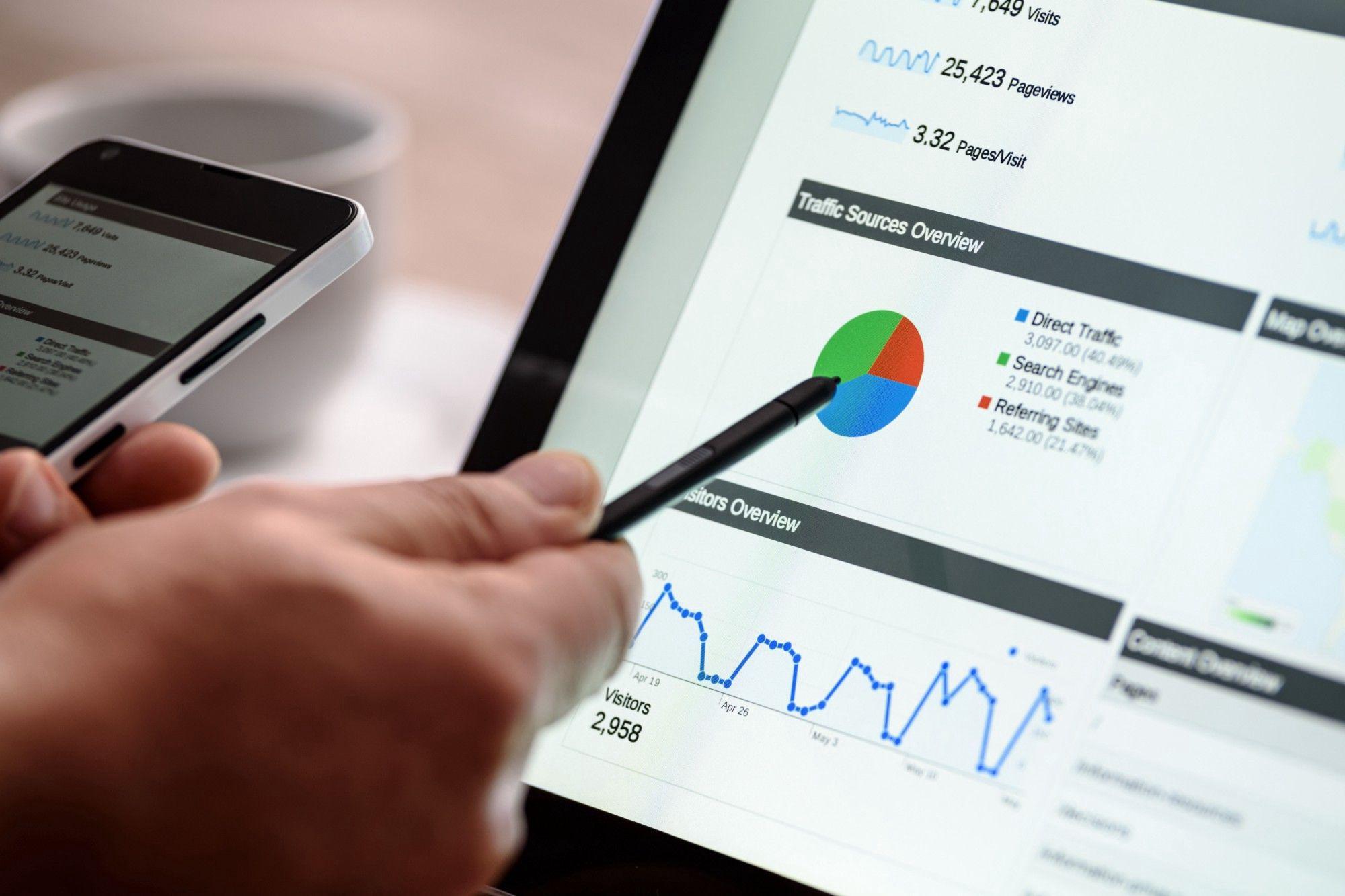 Marketing digital de Alto Impacto